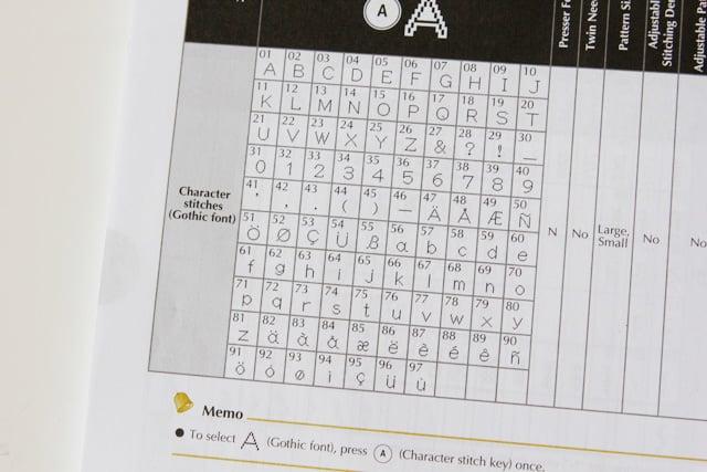 melody-alphabet-