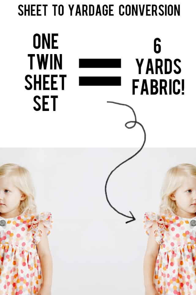 sheet to yardage conversion