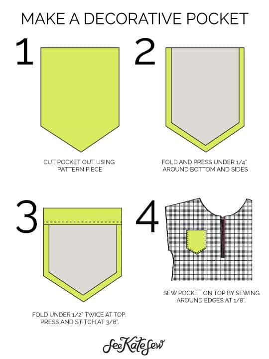 DECORATIVE POCKET PATTERN + TUTORIAL // seekatesew.com