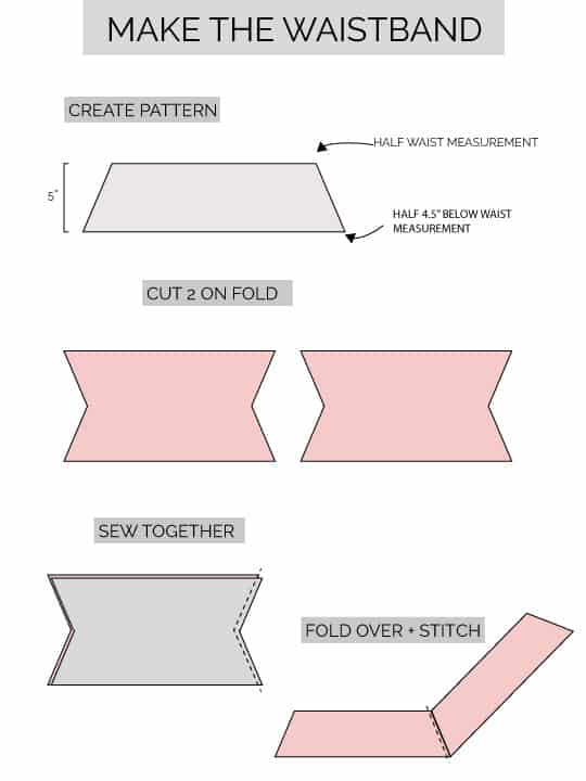 DIY pleather circle skirt pattern | free pleather skirt pattern | free sewing patterns | free clothing patterns | how to sew a circle skirt | diy sewing tips || See Kate Sew #freepatterns #freesewingtips #diyskirt