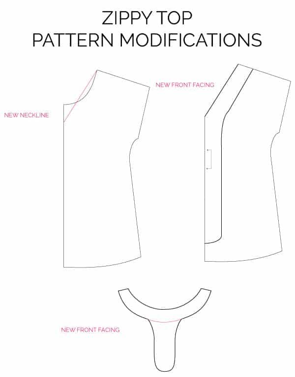 pattern-fusion