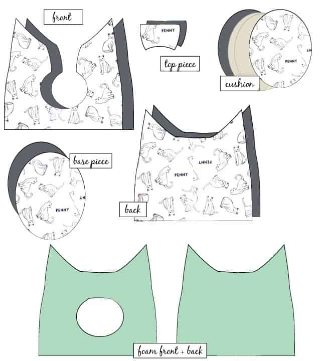 Fabric Dog House Pattern