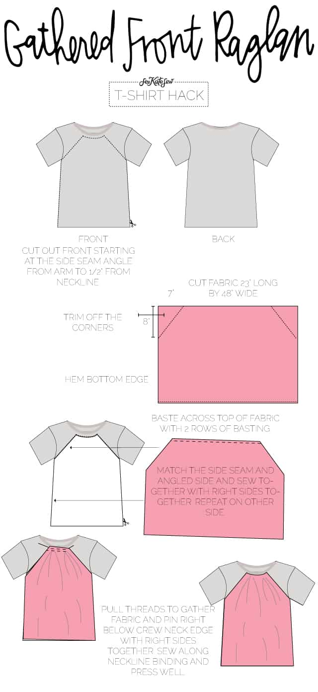 Gathered Front Raglan Tutorial | 10 Ways to Refashion a Basic Tee | 10 T-Shirt Hacks | t-shirt sewing tips | sewing tips and tricks | easy sewing tutorials | how to re-use an old t-shirt || See Kate Sew #sewingtutorial #tshirthack