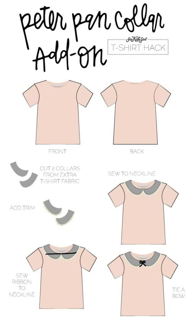 10 Ways to Refashion a Basic Tee | 10 T-Shirt Hacks | t-shirt sewing tips | sewing tips and tricks | easy sewing tutorials | how to re-use an old t-shirt || See Kate Sew #sewingtutorial #tshirthack