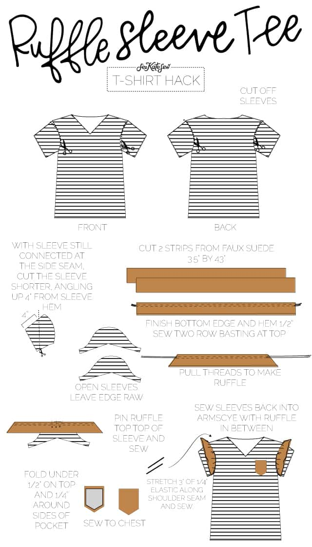 Ruffle Sleeve Tee | 10 Ways to Refashion a Basic Tee | 10 T-Shirt Hacks | t-shirt sewing tips | sewing tips and tricks | easy sewing tutorials | how to re-use an old t-shirt || See Kate Sew #sewingtutorial #tshirthack