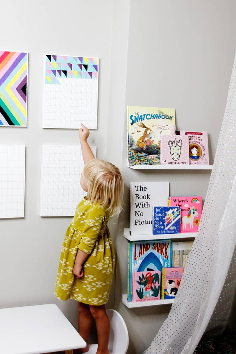 Modern Art Reading Chart