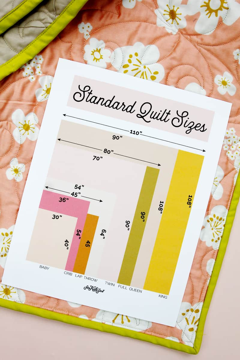 What size is a baby quilt?