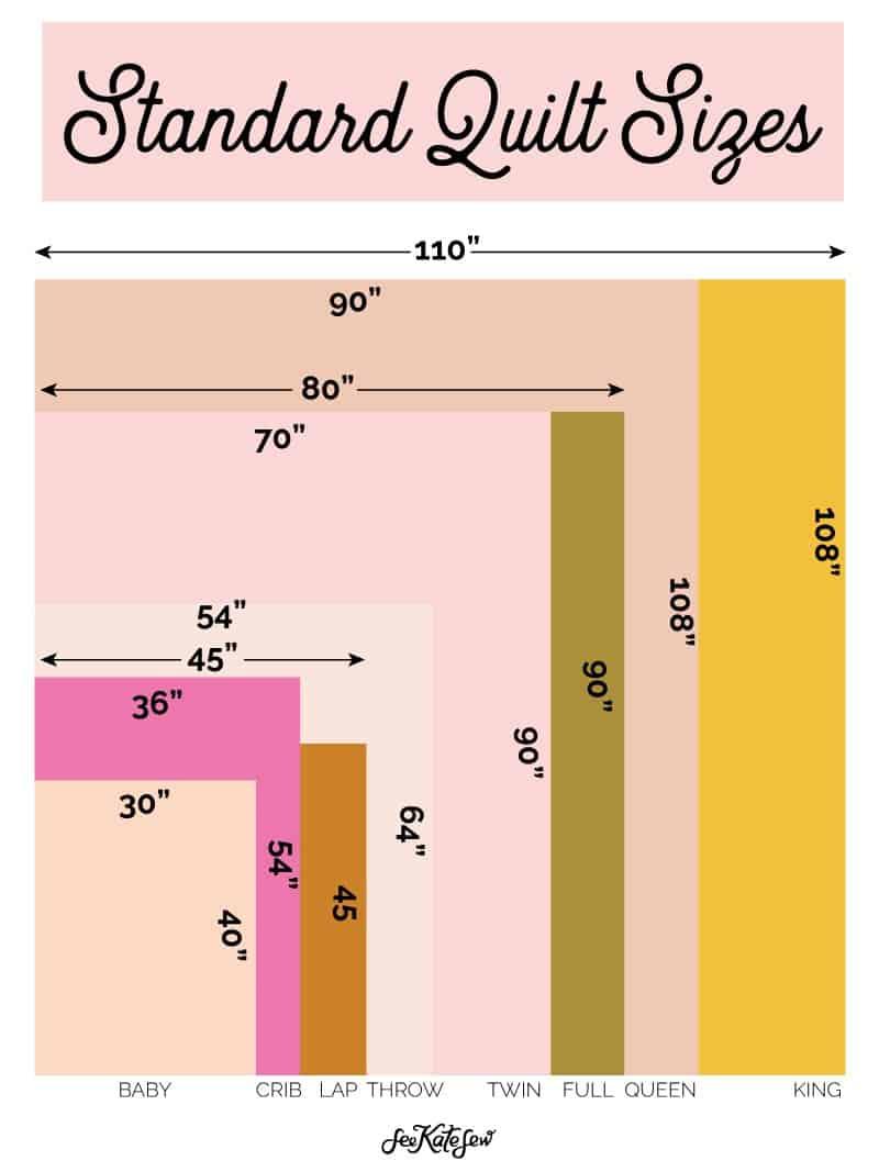 Basic Quilt Sizes Measurement Chart