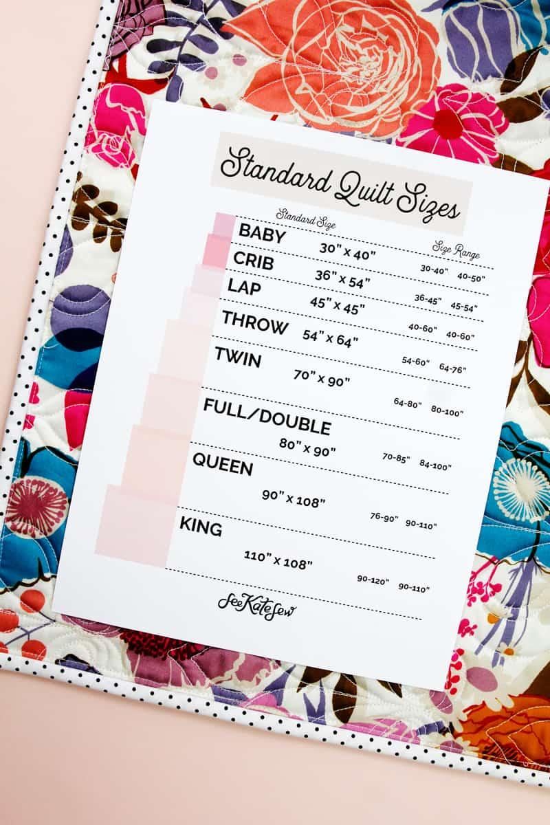 Standard Quilt Sizes Measurement Chart