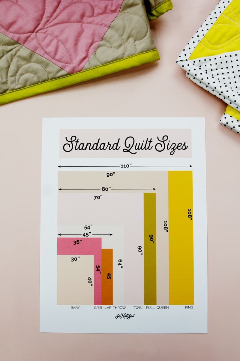 Quilt Sizes Average Measurements